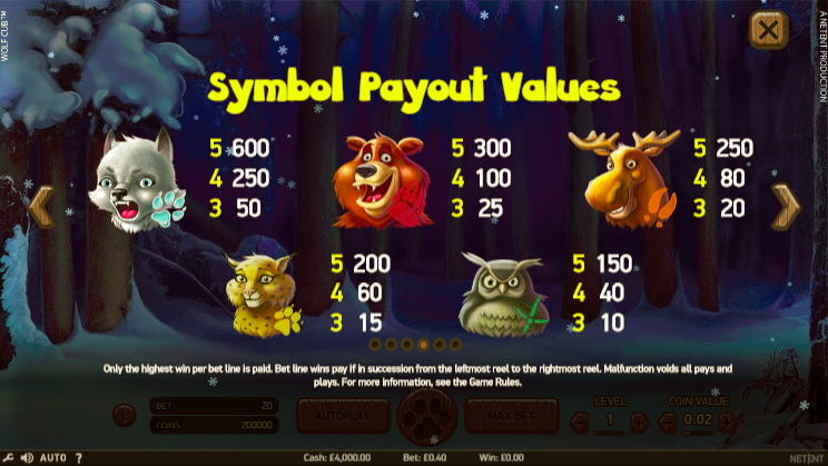 Wolf Cub Paytable