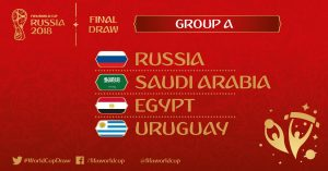 wold cup 2018 group A